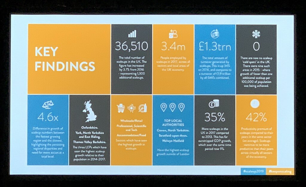 ScaleUp Key Findings